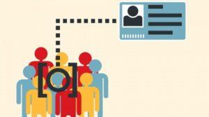 Customer Profiling