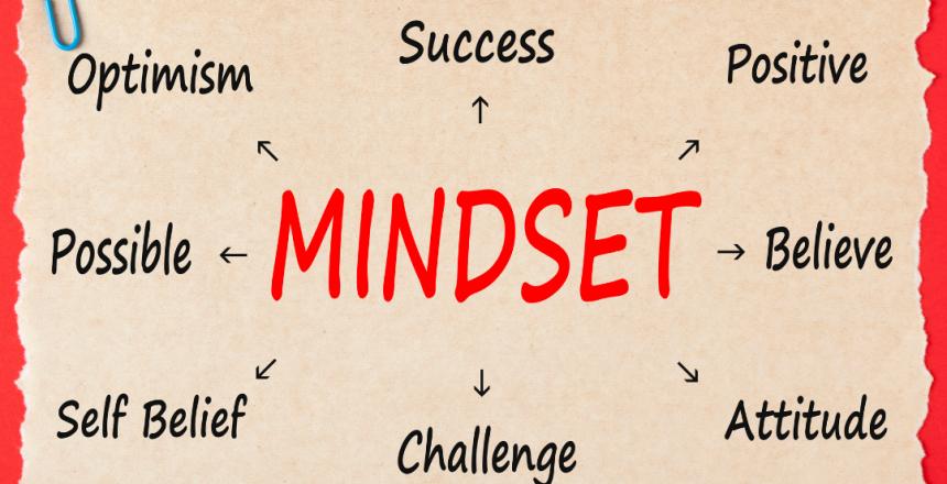 Entrepreneurial mindset & growth mindset